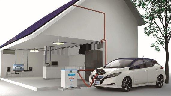 """""""Nissan Leaf"""" gamintojai teigia, kad elektromobilis taps namų elektros tinklo dalimi"""