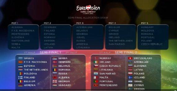 """2015-ųjų """"Eurovizijos"""" dalyviai pasirodys dviejuose pusfinaliuose"""