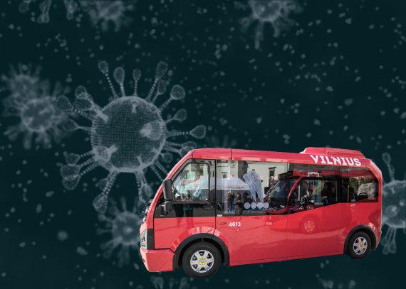 123RF ir 15min nuotr./Koronaviruso grėsmė viešajame transporte