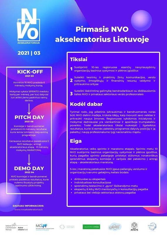 Organizatorių nuotr./Pirmasis NVO akseletratorius Lietuvoje