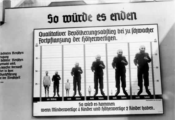 """Vokietijos Bundesarchyvo/Wikimedia.org nuotr./""""Informacinis plakatas"""" iš parodos """"Gyvybės stebuklas"""", Berlynas, 1935 m."""