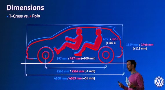 Comparison of T-Cross with Polo