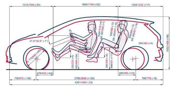 Gamintojo iliustr./VW Golf ir VW ID.3 palyginimas