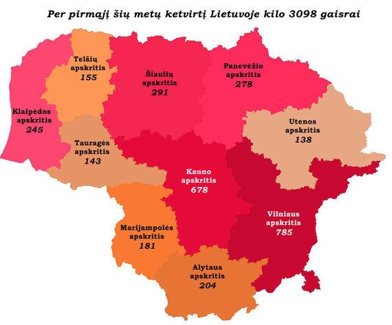 PAGD iliustracija/Gaisrų statistika