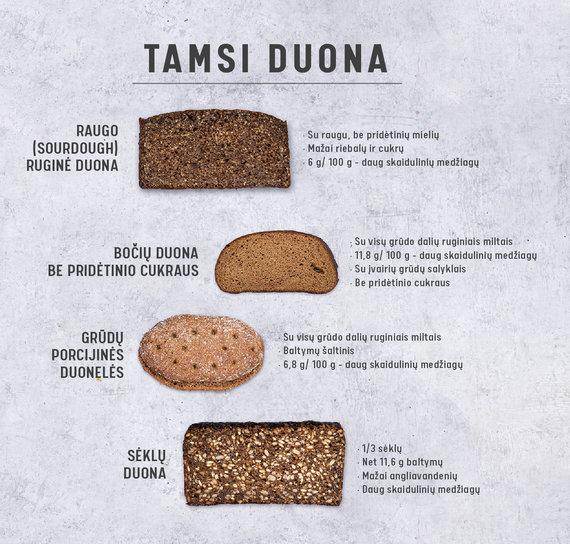 Gamintojo nuotr. /Įvairių rūšių tamsi duona