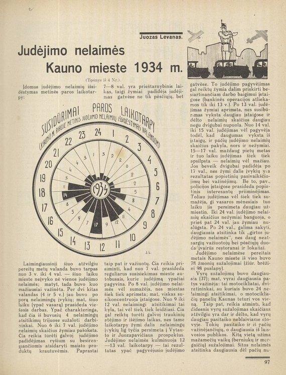 Asmeninio archyvo/Eismo avarijos (1935 m)