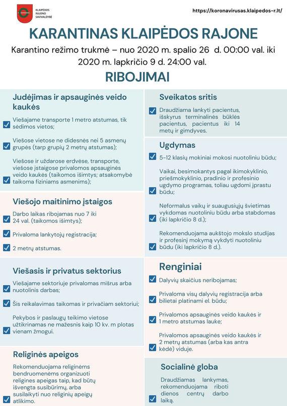 Klaipėdos raj. savivaldybės nuotr./Karantinas Klaipėdos rajone