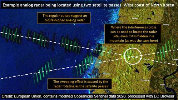 Senesni radarai gali būti paprasčiau nuskaitomi dėl savo nuspėjamumo. Kartais oro radarai ar kitų civilinių tipų radarai sukelia trikdžius, tad kontekstas visuomet yra svarbiausia detalė. Šio radaro struktūra yra panaši į pastebėtą Libijoje.