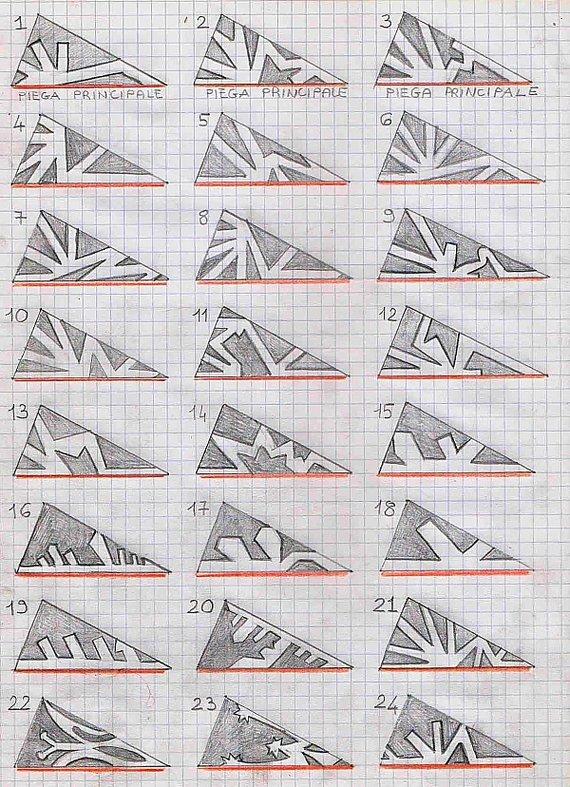 lapappadolce.net nuotr. / Popierinių snaigių karpymo šablonas