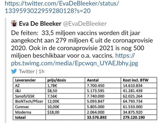 Photo  from Twitter / Belgian Secretary of State Eva De Bleeker published the price of the vaccine