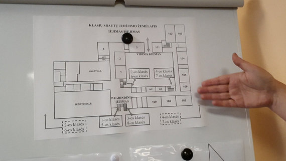 L.Tubio/15min nuotr./Vilniaus Baltupių progimnazijos judėjimo schema
