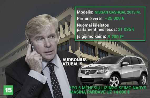 Austėjos Usavičiūtės montažas/Audronius Ažubalis