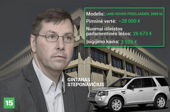 Austėjos Usavičiūtės montažas/Gintaras Steponavičius