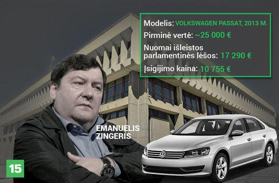 Austėjos Usavičiūtės montažas/Emanuelis Zingeris