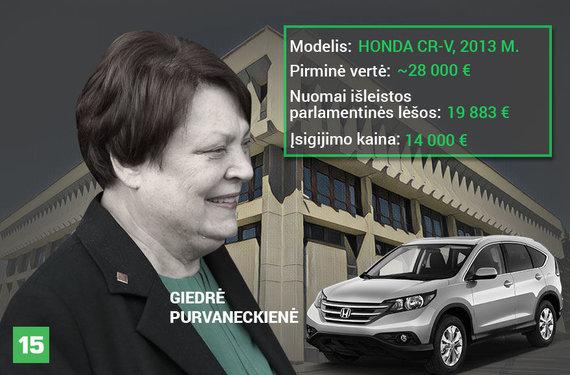 Austėjos Usavičiūtės montažas/Giedrė Purvaneckienė