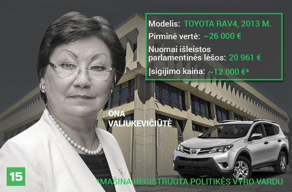 Austėjos Usavičiūtės montažas/Ona Valiukevičiūtė