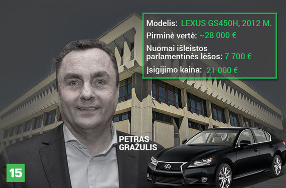 Austėjos Usavičiūtės montažas/Petras Gražulis