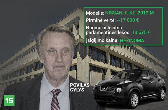 Austėjos Usavičiūtės montažas/Povilas Gylys