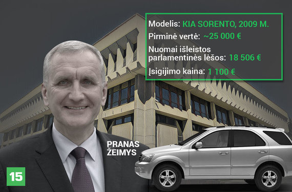 Austėjos Usavičiūtės montažas/Pranas Žeimys