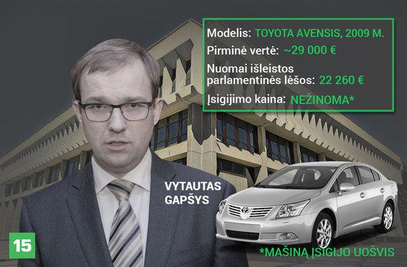 Austėjos Usavičiūtės montažas/Vytautas Gapšys