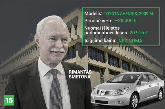 Austėjos Usavičiūtės montažas/Rimantas Smetona