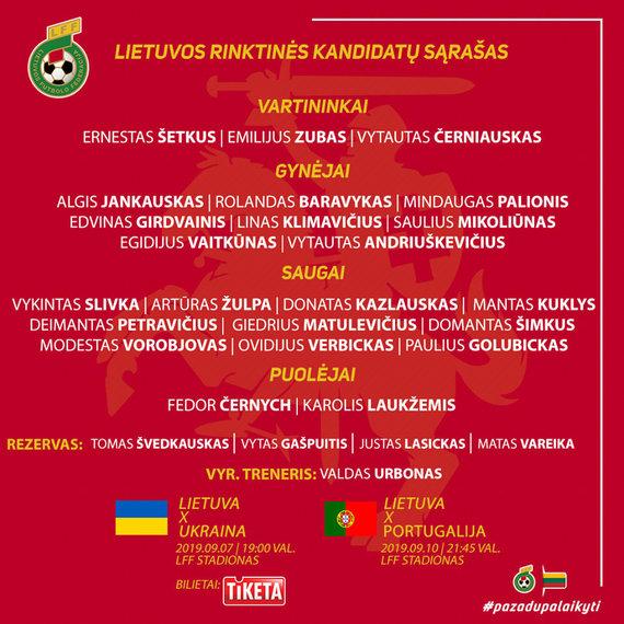 LFF nuotr./Lietuvos rinktinės sudėtis