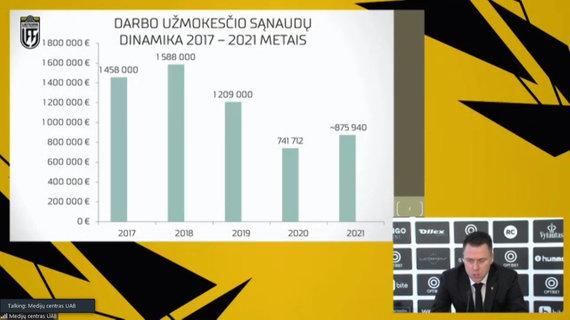 nuotr. stopkadras /LFF darbo užmokesčių dydžiai