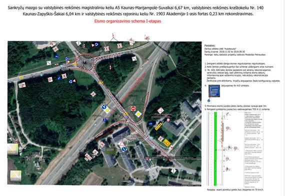 Kauno rajone, ties Akademija, prasidės transporto mazgo rekonstrukcija