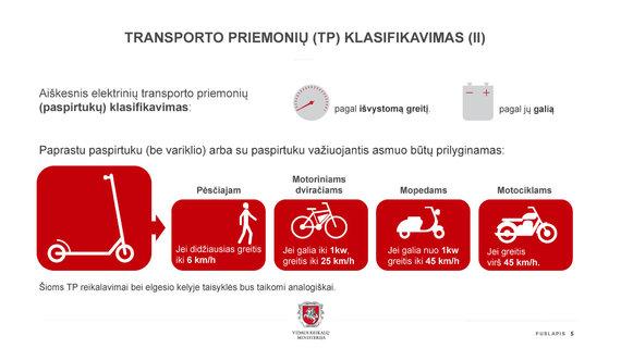 VRM nuotr./Saugaus eismo automobilių keliais įstatymo pakeitimo projektas