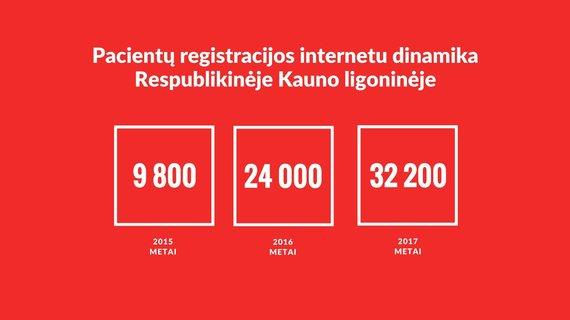 Respublikinė Kauno ligoninės nuotr./ Konsultacijų poliklinikos registratūra