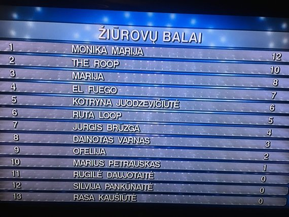 """Stop kadras/""""Eurovizijos"""" žiūrovų balsavimas"""