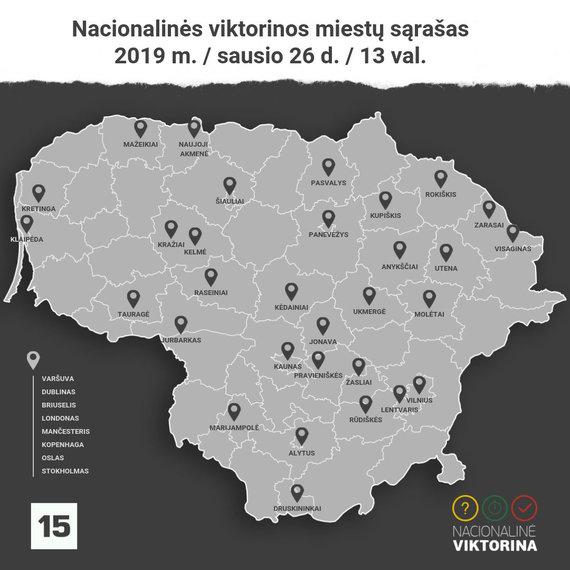 Donato Gvildžio montažas/2019 m. Nacionalinės viktorinos miestų sąrašas