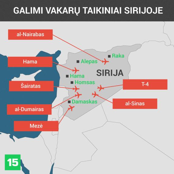 Galimi Vakarų taikiniai Sirijoje