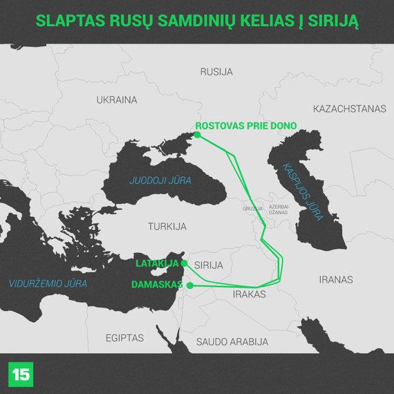 Slaptas rusų samdinių kelias į Siriją