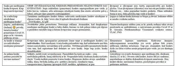 Aušros Macijauskienės nuotr./Informacija apie daugkartines kaukes (2)