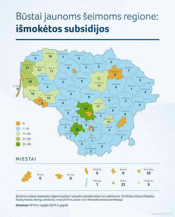 SADM jaunoms šeimoms regionuose išmokėtų subsidijų žemėlapis