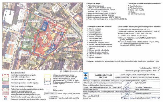 Lukiškių kalėjimo teritorija