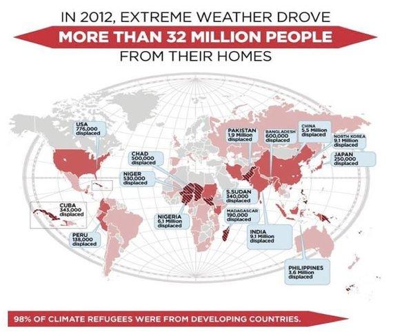 Socialeurope.eu iliustr./2 Pav. Žemėlapis, vaizduojantis dėl ekstremalių orų reiškinių vykstančią žmonių emigraciją
