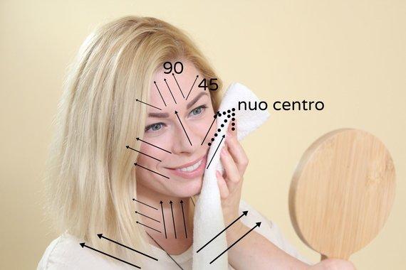 Asmeninio archyvo nuotr./Masažinės veido linijos. V.Baltramiejūnienė rodo, kaip taisyklingai valyti veido odą
