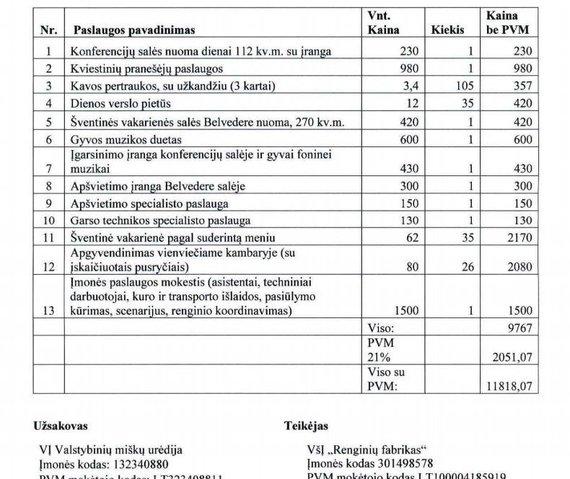 Viešųjų pirkimų tarnybos inf./Valstybinių miškų urėdijos pasirašytos sutarties įkainiai