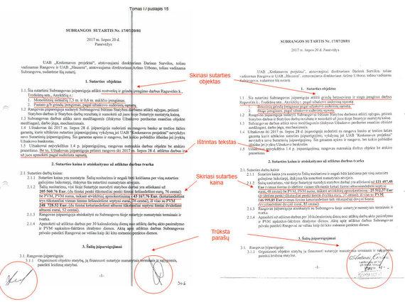 15min skaitytojo nuotr./Verslininkas kaltina ūkį galimu dokumentų klastojimu