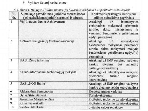 """Viešųjų pirkimų tarnybos informacija/""""ISense Technologies"""" subtiekėjai"""