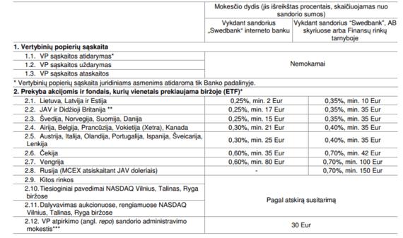 """""""Swedbank"""" inf./""""Swedbank"""" mažina įkainius akcijų prekybai"""