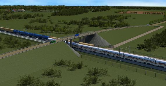 """Projekto nuotr./Rail Baltica"""" linija pradėjus kursuoti greitiesiems keleiviniams traukiniams, Kaunas iš Panevėžio bus pasiekiamas vos per 38 minutes."""