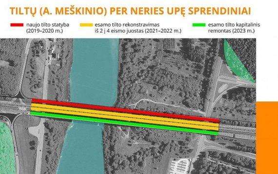 LAKD nuotr./Planuojamas naujas tiltas per Nerį, Kaune