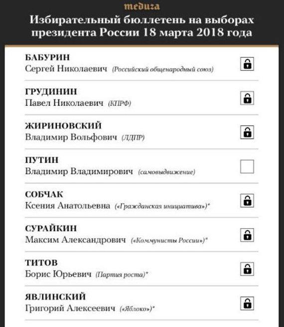 """""""Twitter"""" nuotr./Internautų siūlomas biuletenis Rusijos prezidento rinkimams"""