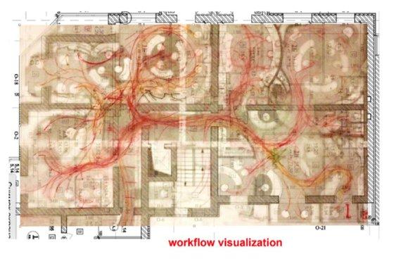 Gleb Usakovkij nuotr./Biuro darbuotojų judėjimo vizualizacija. Gleb Usakovkij