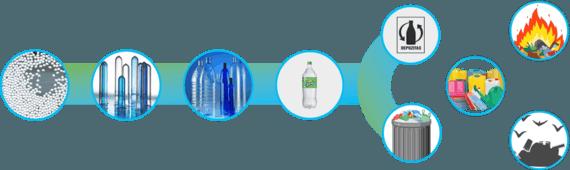 Organizatorių nuotr./Linijinė plastiko ekonomika