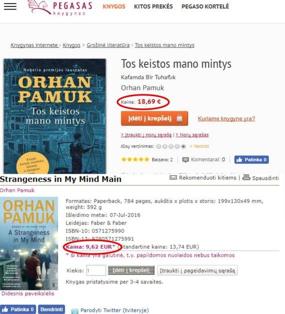Pamuko knygų kainų palyginimai