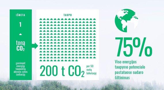 Partnerio nuotr./75% viso energijos taupymo potencialo pastatuose sudaro šiltinimas.